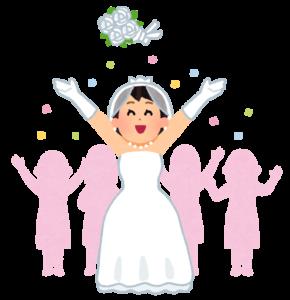 結婚 会社を辞める 寿退職